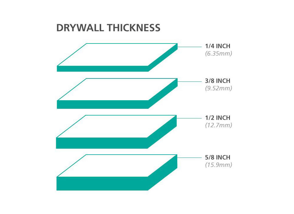 How Thick Is Drywall A Guide For Size Length And Height